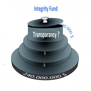 Integrity Fund